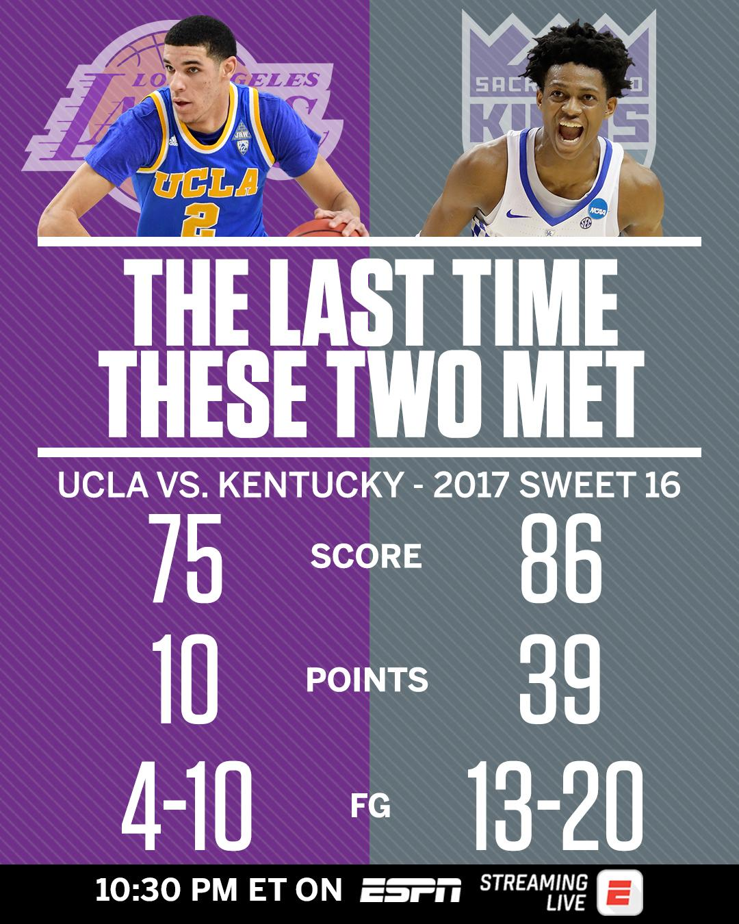 �� Lonzo Ball vs. De'Aaron Fox https://t.co/vmnZ1YqUJ1