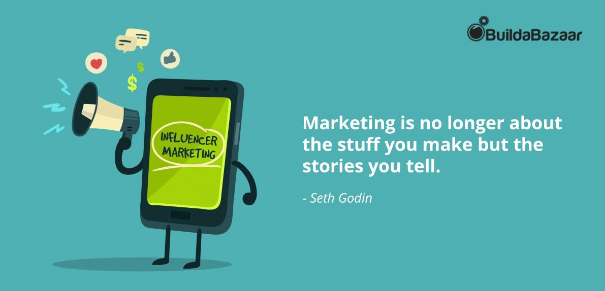test Twitter Media - Marketing is the most vital part of your brand! https://t.co/CivTN5WE2f