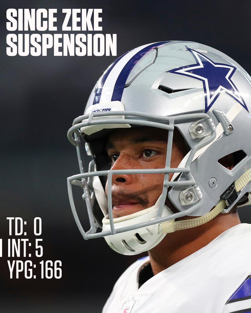 test Twitter Media - After three games, Dak has got it bad without Zeke. https://t.co/2SmrmIQNYg