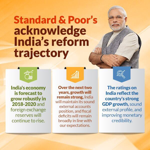 S&P forecast - India to have a robust economy, strong GDP growth