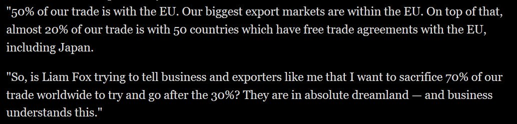 'Nobody has any respect for him' — Liam Fox suffers business backlash over export comments https://t.co/jyboGC2ouH https://t.co/CKDPwvUOyG