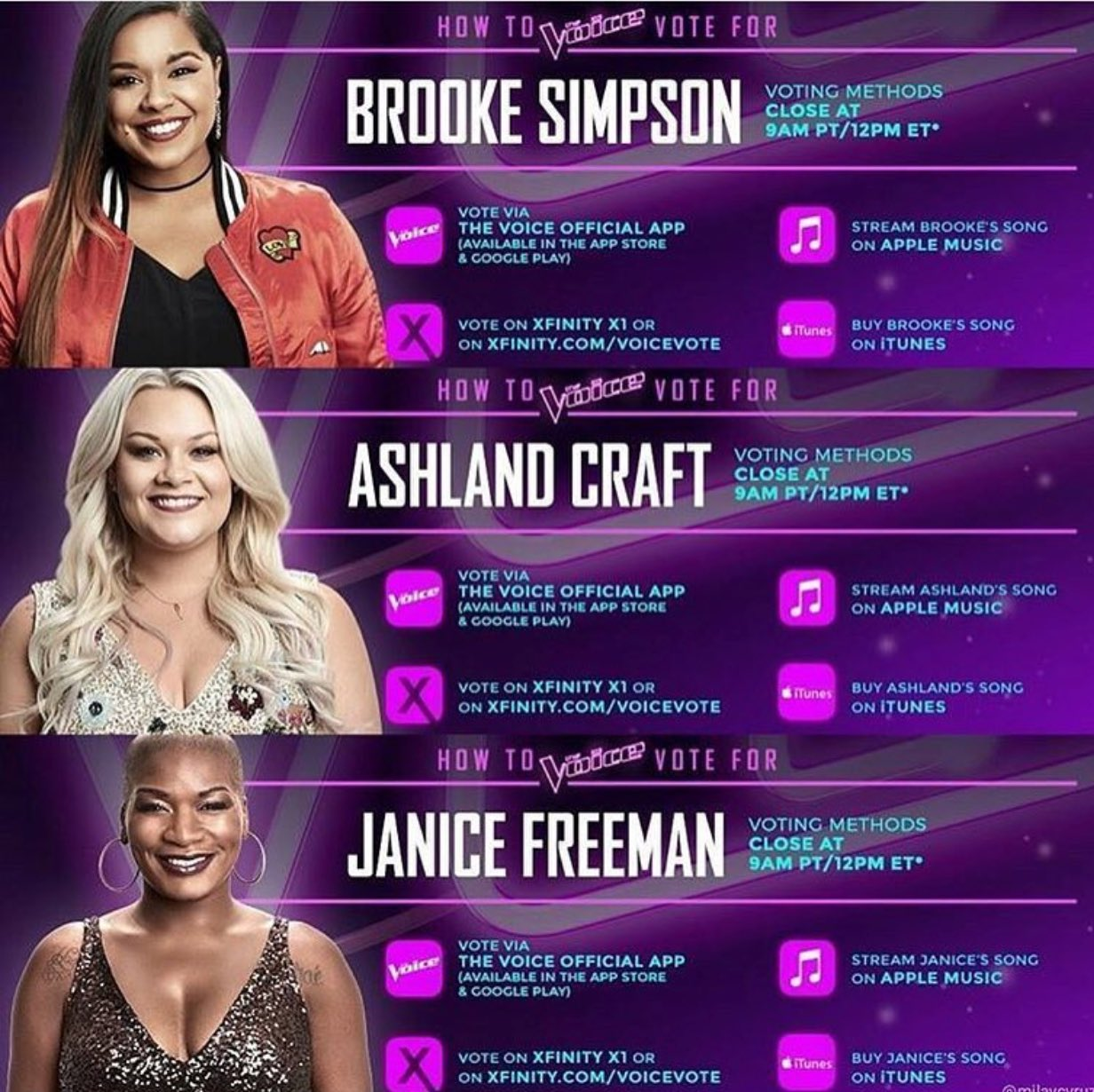Don't forget to vote for #TeamMiley @janice_freeman @ashlandcraft @brookesimpson https://t.co/2rCxZvGRzd