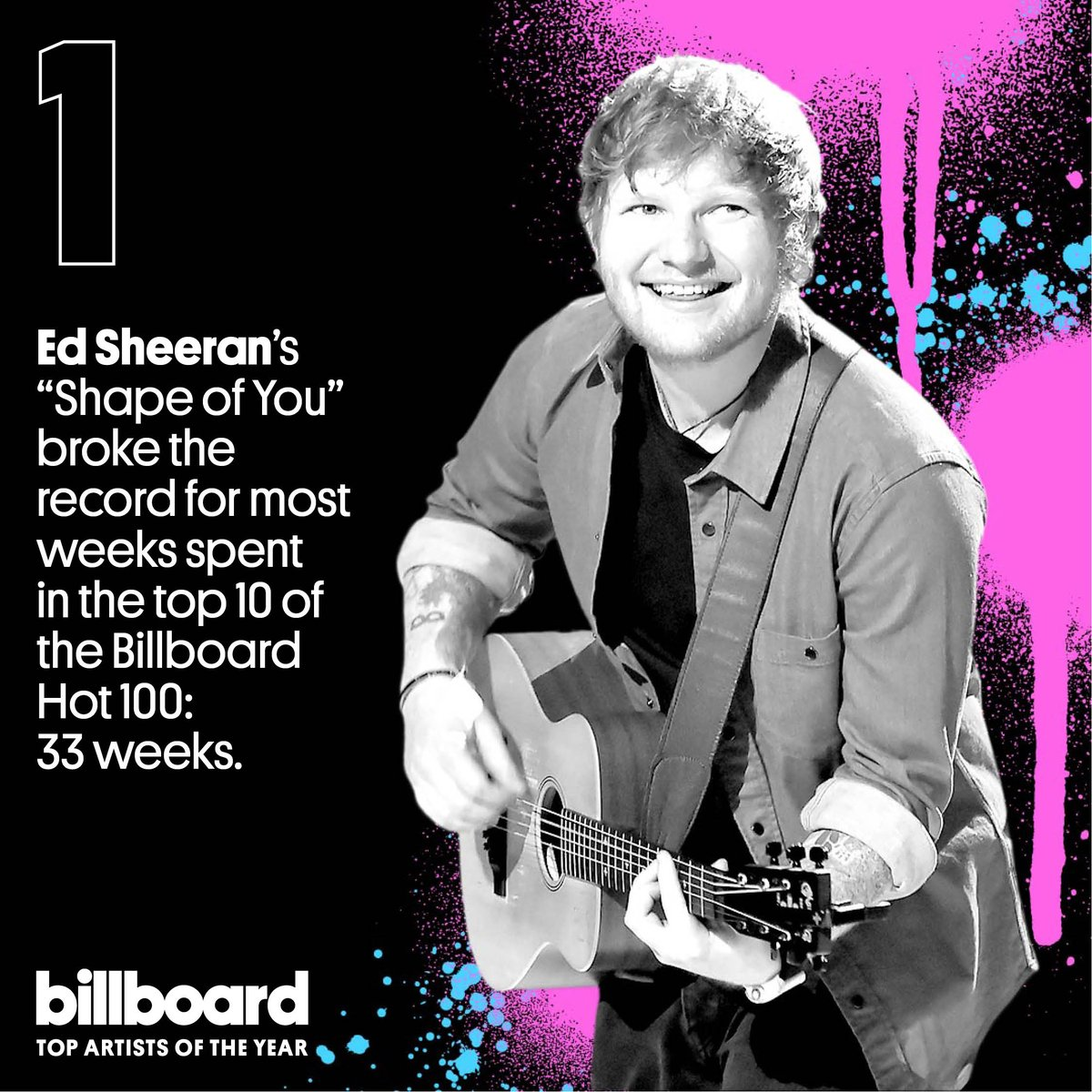 .@EdSheeran tops our top artists of the year list! #YearInMusic https://t.co/Y61Z97AeAf https://t.co/IgKHR8vp0W