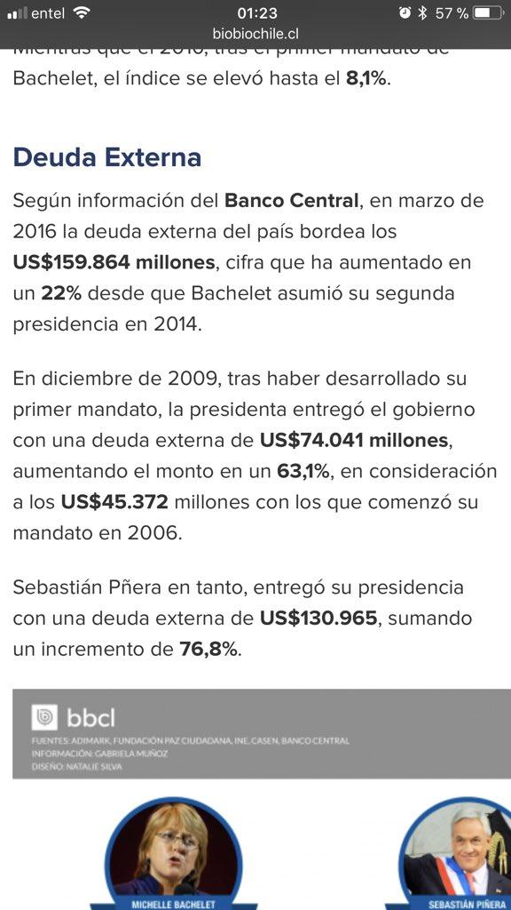 @MarceloTamayo @monse_pons @MQuilempan @guillier Radio Bio Bio. Lo saco del banco central https://t.co/qzM3sjxjw2