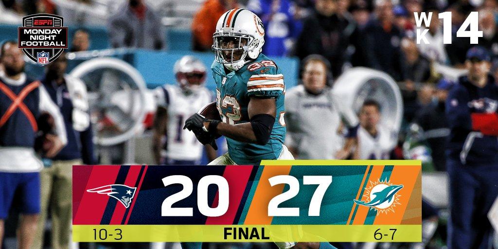 RT @NFL: FINAL: The @MiamiDolphins pull off the upset! #FinsUp  #NEvsMIA https://t.co/asjvRoIyen