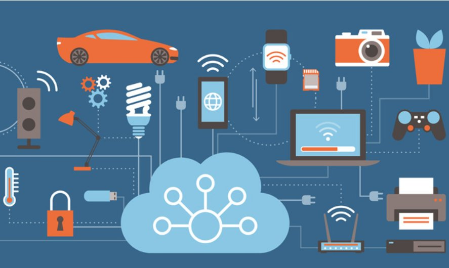 test Twitter Media - Research conducted shows that 90% of consumers lack confidence in the security of Internet of Things (#IoT) devices - Why is that? #ITS @IntelTransport @Gemalto https://t.co/qy1ReyRDie https://t.co/iVNVYehufk