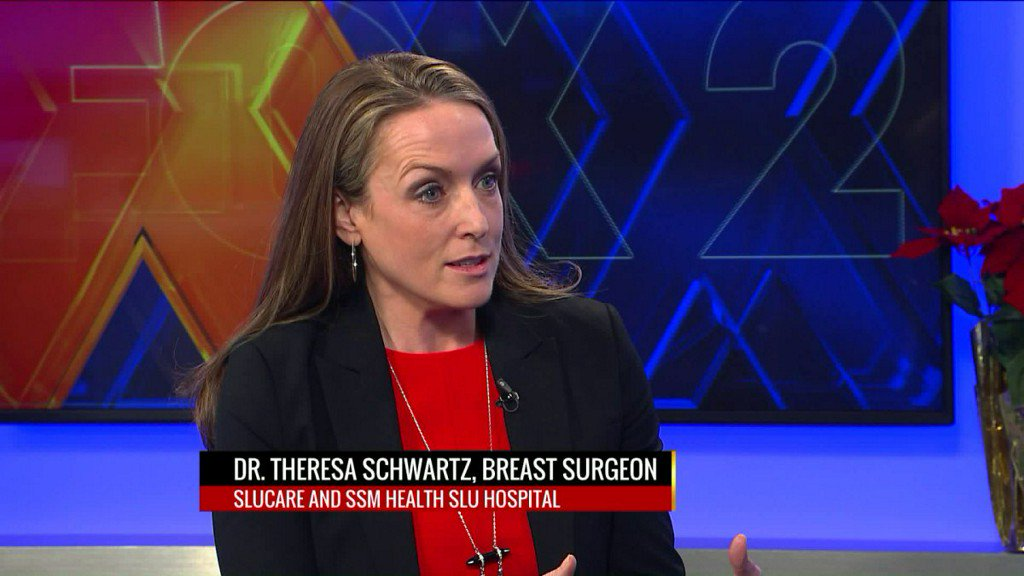 Dr. Theresa Clears Confusion With Connection of Birth Control And BreastCancer