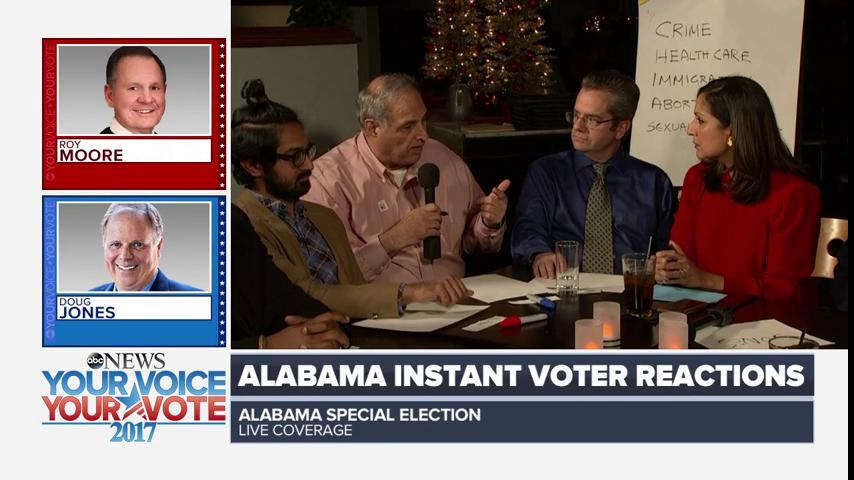 LIVE: @ABC News is in Alabama with full coverage of the ALSen special election: