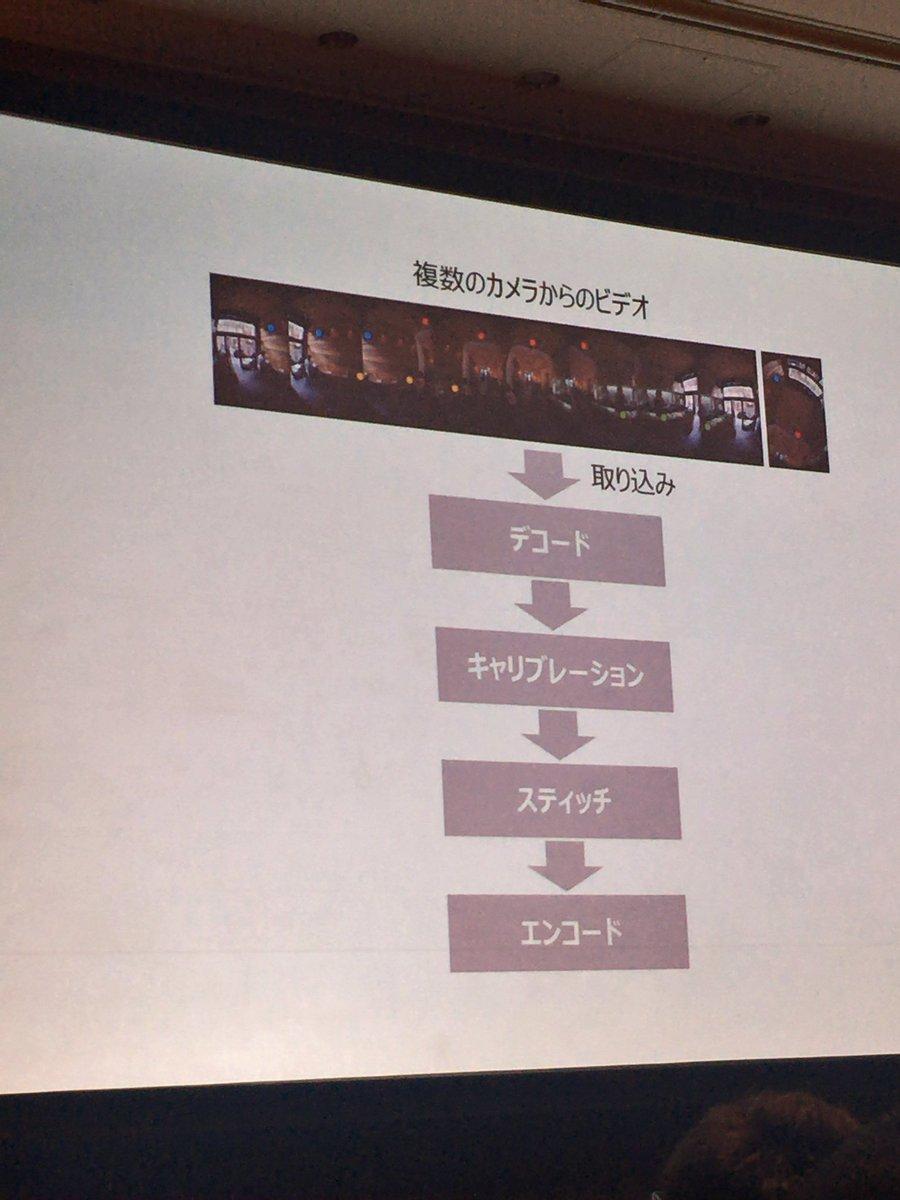 #GTCJapan