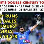 RT : Hitman Rohit Sharma's double-century...