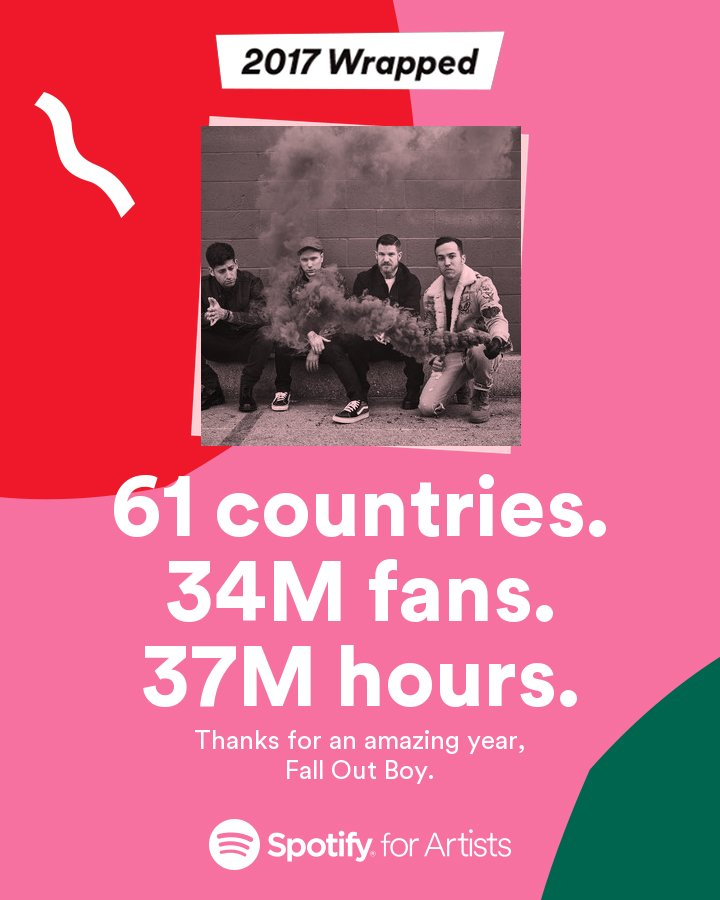 Thanks for listening on @Spotify �� can't wait for you to stream the rest of M A N I A soon https://t.co/00d3wsXFVy https://t.co/ZLgSteKGhz