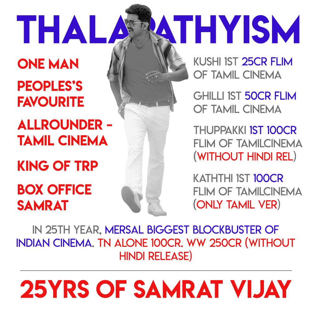 One Man #ThalapathyVijay �� BoxOffice Samrat ��  25YRS OF SAMRAT VIJAY https://t.co/jqRVNzVbgB