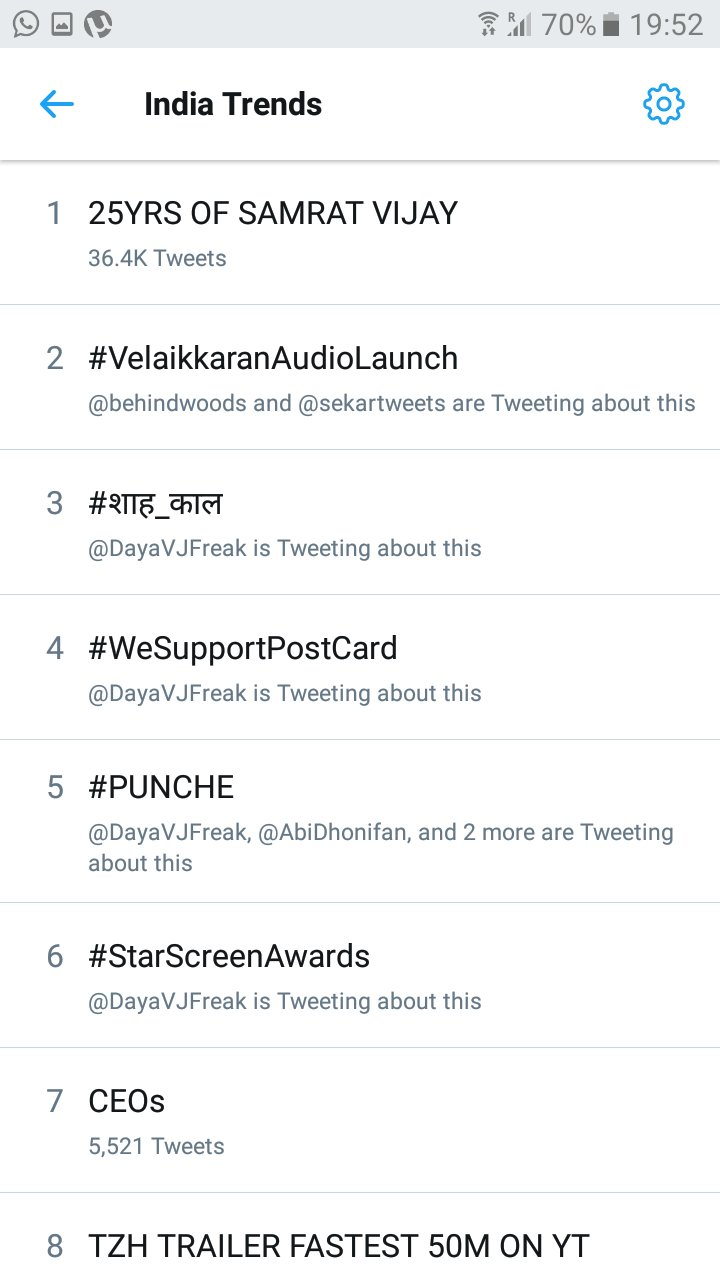 Our Tag Trending in India at 1st Place and Trending Worldwide at 10th Place with 36K+ Tweets  25YRS OF SAMRAT VIJAY https://t.co/oLkh5mWIjs