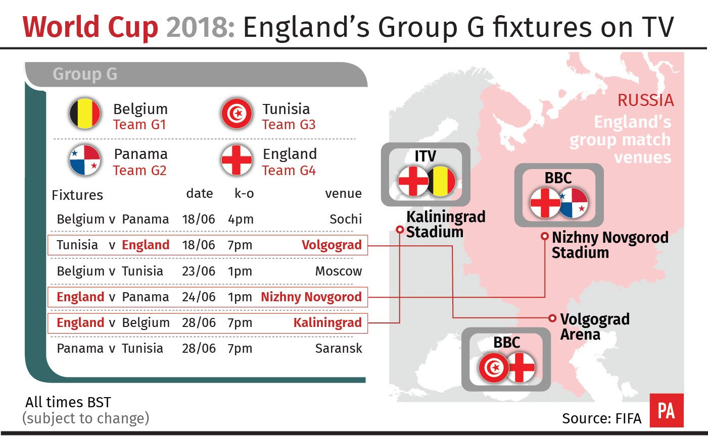 Details of TV coverage for @England's World Cup group games have been announced. https://t.co/Ld9drSIXgH