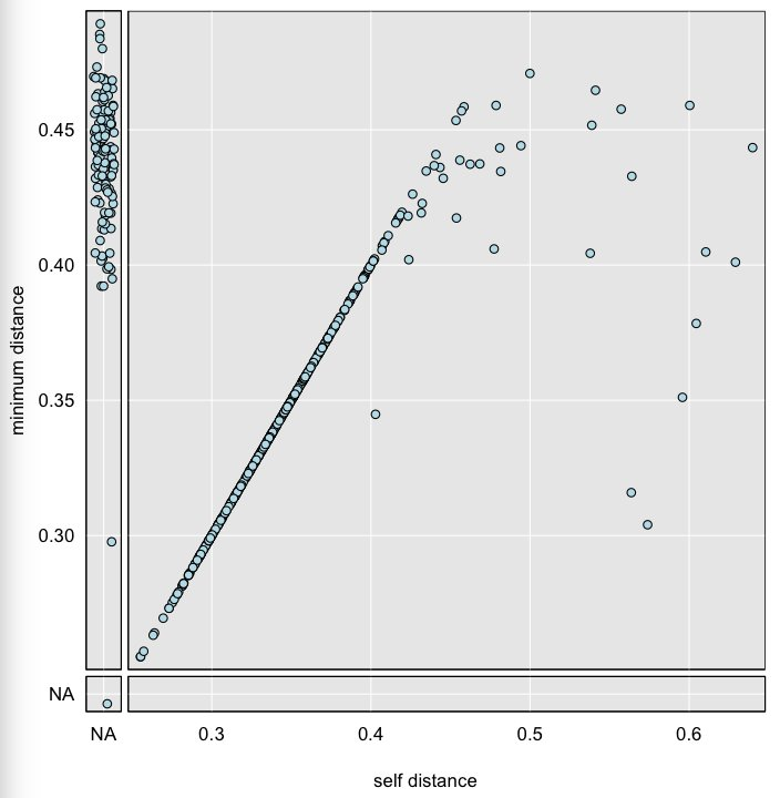 test Twitter Media - I think my default should be to always include NAs in any scatterplot. #datavis #rstats https://t.co/JoPhhorAVI https://t.co/JZUw6VlRaN