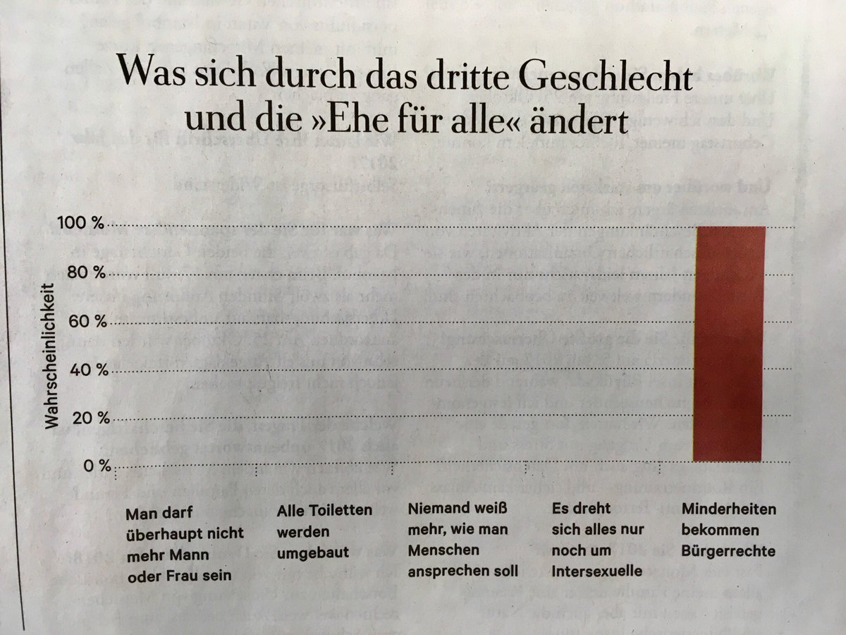#Ehefueralle