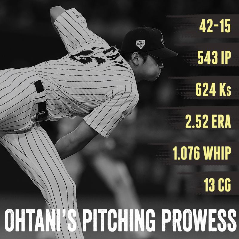 Shohei Ohtani's five years in Japan, by the numbers. https://t.co/05OrlwU1fV https://t.co/0AOFJzzwC9