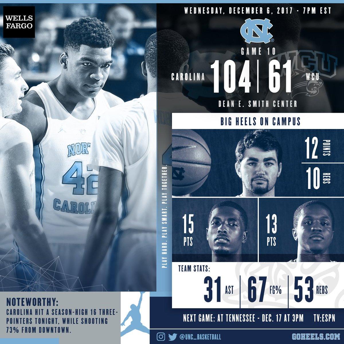 UNC_Basketball luke maye