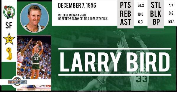 Happy birthday Larry Bird