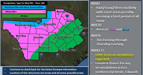 Chance for'wintry mix' in Austin Thursday morning, no accumulation expected