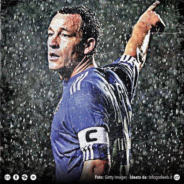 Happy birthday to John  Games: 817  Goals: 74 Trophies: 17   Captain. Leader. Legend.