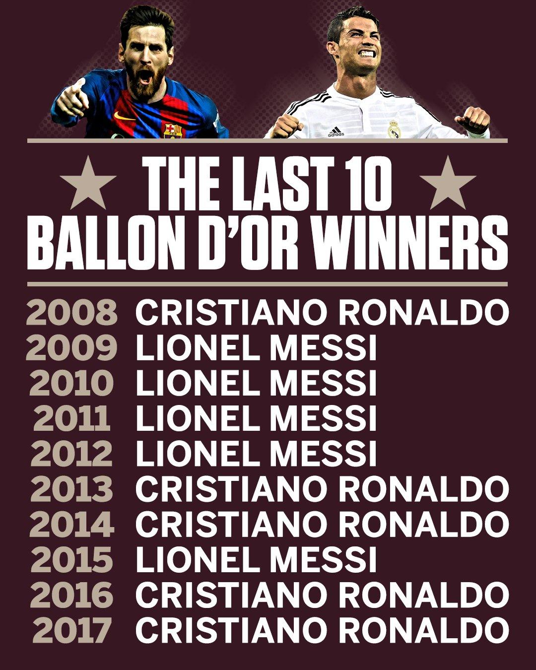 The list of the last 10 Ballon d'Or winners is a short one. (via @ESPNFC) https://t.co/8DOtSJ8d1h