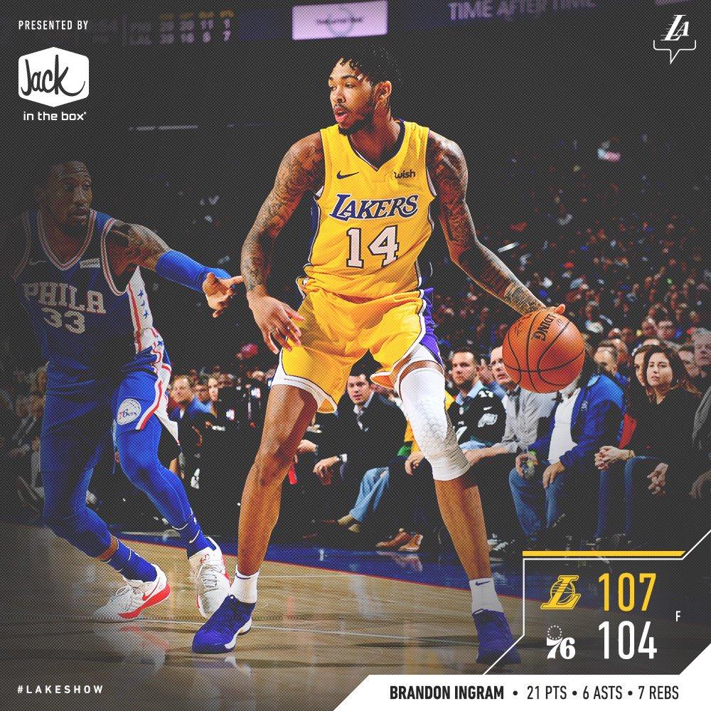 Clutch. #LakersWin presented by @JackBox https://t.co/fceSoMQM8W