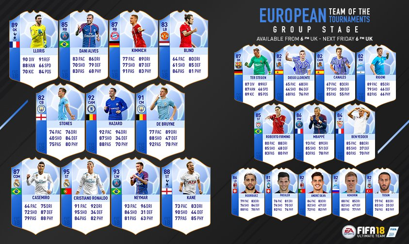 The European Team of the Tournaments is available now and until next Friday at 6PM! Who is your favourite player in the squad? #FUT #FIFA18 https://t.co/awHX0dUdIi
