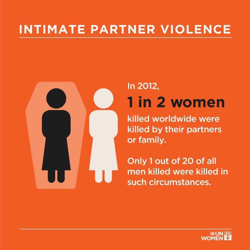 test Twitter Media - From @UN_WomenTogether we can and must end this pandemic. RT if you agree! https://t.co/yiWP2RYUIP  #16days #orangetheworld https://t.co/eqBqgEvV31