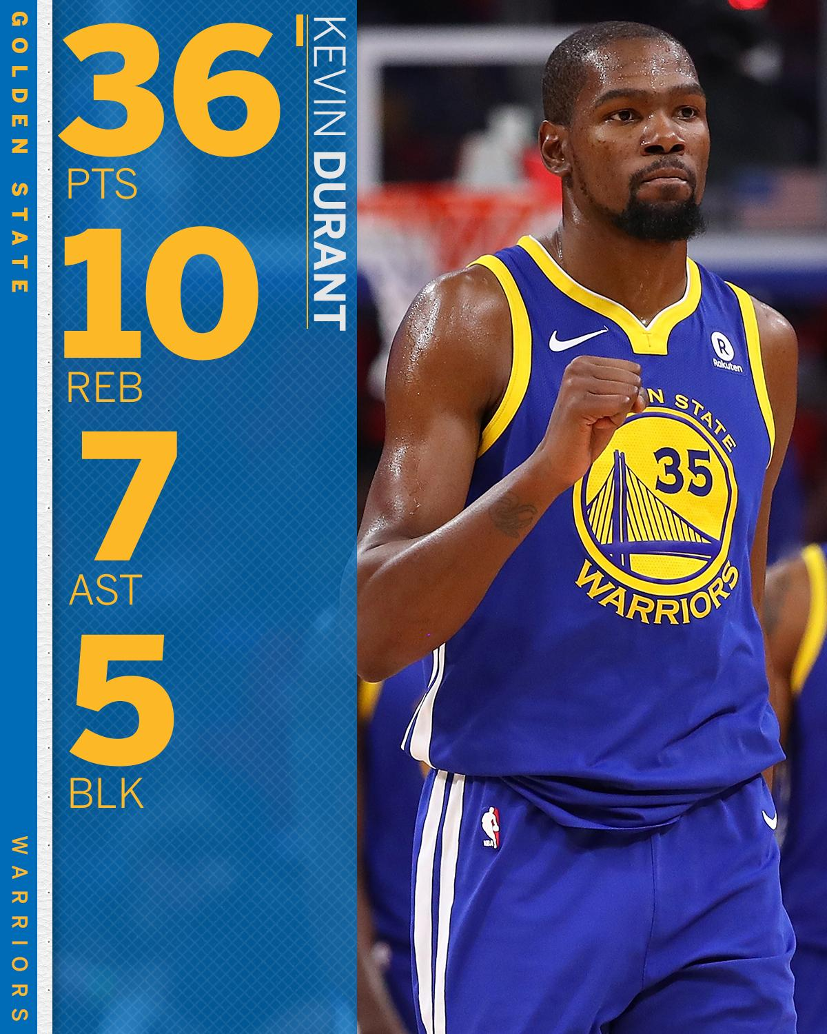 KD is the first Warriors player to ever reach 35 points, 10 boards, 5 assists and 5 blocks in a game. https://t.co/2cE2NAiVOW