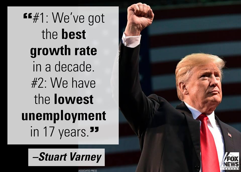 On @ffweekend, @Varneyco praised @POTUS's handling of the economy. https://t.co/GhimqtVYBZ