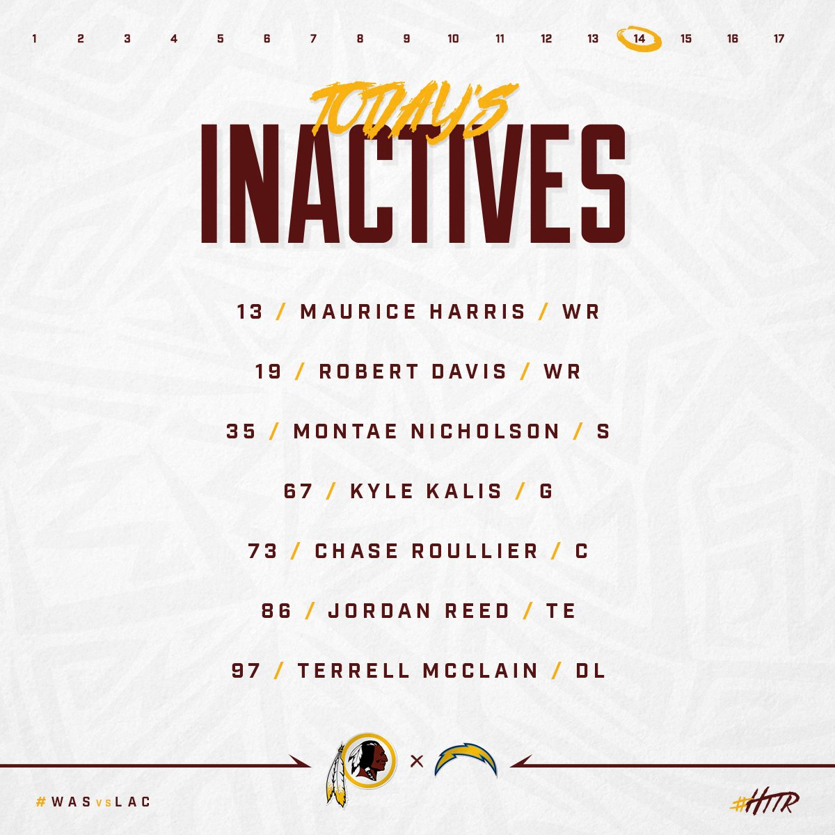 #WASvsLAC inactives. https://t.co/oqSIO3IHXZ