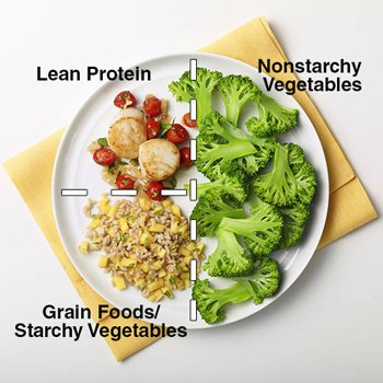 Here's what should go on a diabetic's meal plate