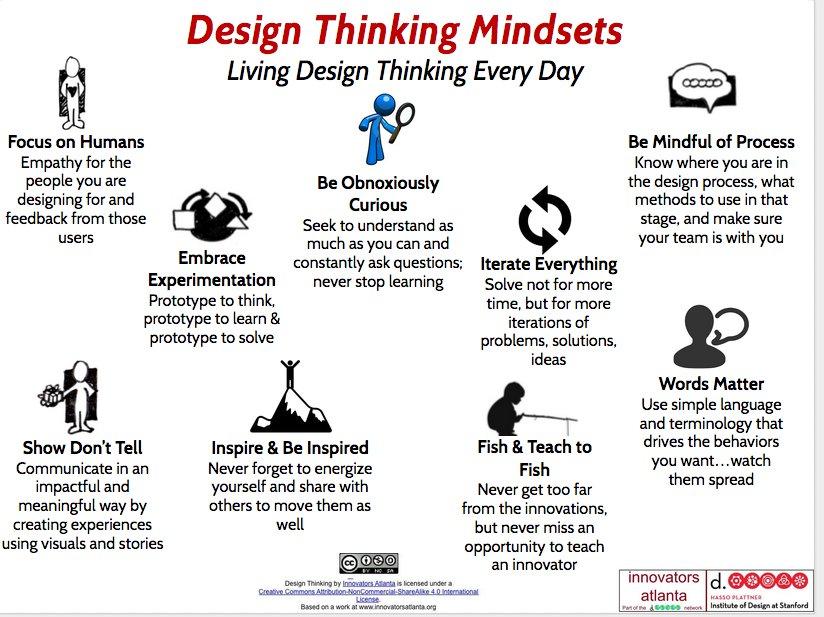 Design Thinking Mindsets..... #ties17  Like this - Idea is brewing..... https://t.co/kxSVXam2vJ