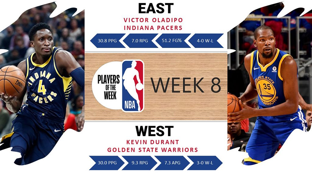The #NBA Players of the Week for Week 8!  East: @VicOladipo of the @Pacers   West: @KDTrey5 of the @Warriors https://t.co/HA4OIvhP51