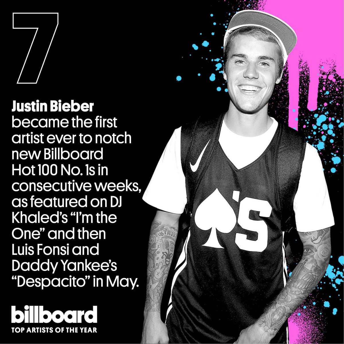 .@JustinBieber comes in at No. 7 on our top artists of the year list! #YearInMusic https://t.co/Hsjqn3LzvN https://t.co/BpWkgI1PLZ