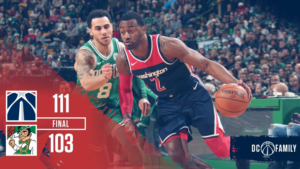 CHRISTMAS DAY WIN!  Beal 25p-8r Wall 21-14a Porter 20p-6r  #WizCeltics #DCFamily https://t.co/o53rq8ndYs