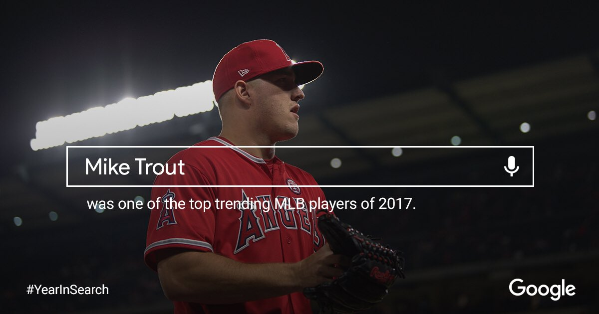 No surprise here ��... @MikeTrout is a top trending MLB Athlete this year thanks to @Google's #YearInSearch! https://t.co/0ekZIdphL3