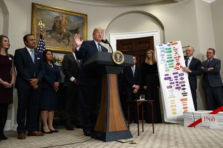 @BroadcastImagem: Trump defende ações de seu governo para desmantelar regulações. Evan Vucci/AP