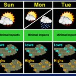 Cloudy with highs in 50s on Friday; good rain chances for Saturday