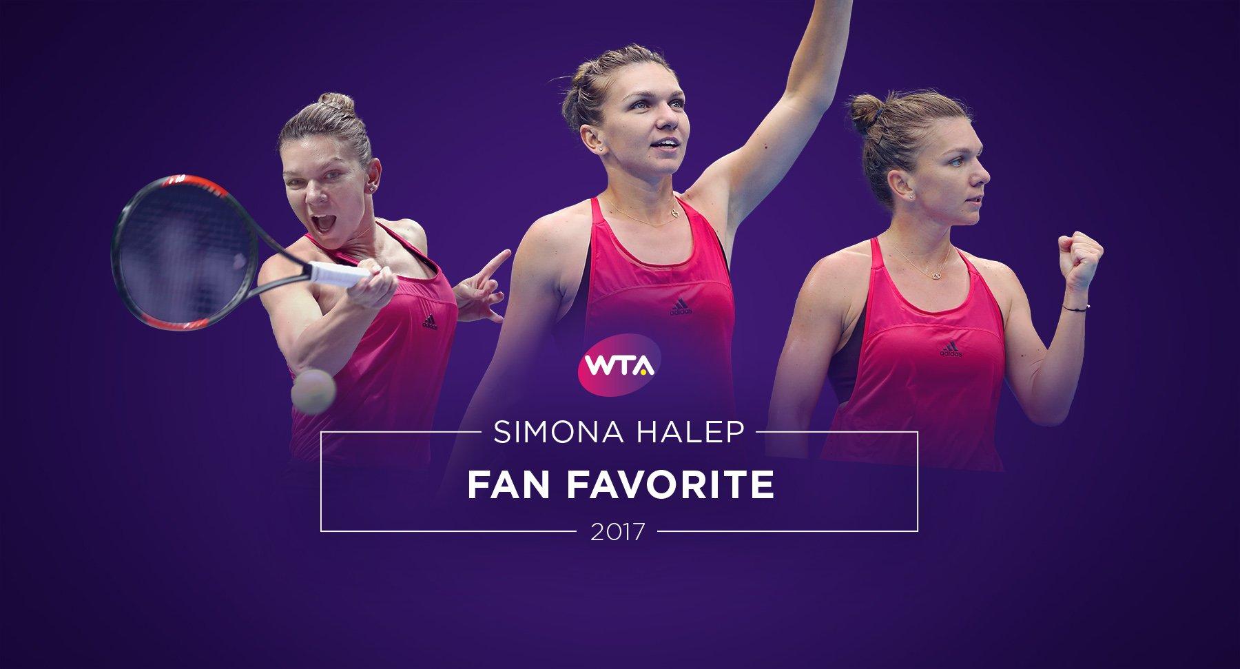 .@Simona_Halep is your #WTA Fan Favorite for 2017! ��  Congrats, Simona--> https://t.co/tLeyuyUFx4 https://t.co/hkN6It6InM