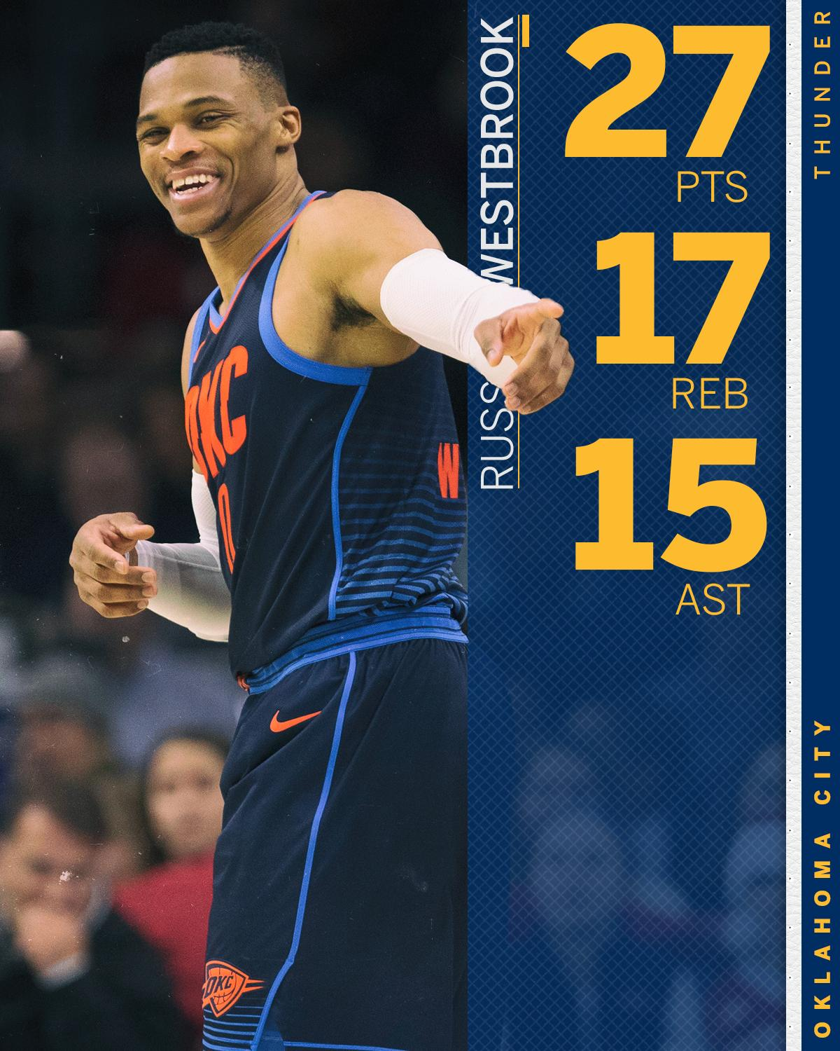 A triple-double and the W for Russ and the Thunder. https://t.co/wxge3mdJDB