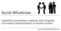 test Twitter Media - #socialwellness respectful conversation, seeking unity, empathy, non-violent communication to resolve conflict https://t.co/YEDsuw91DA
