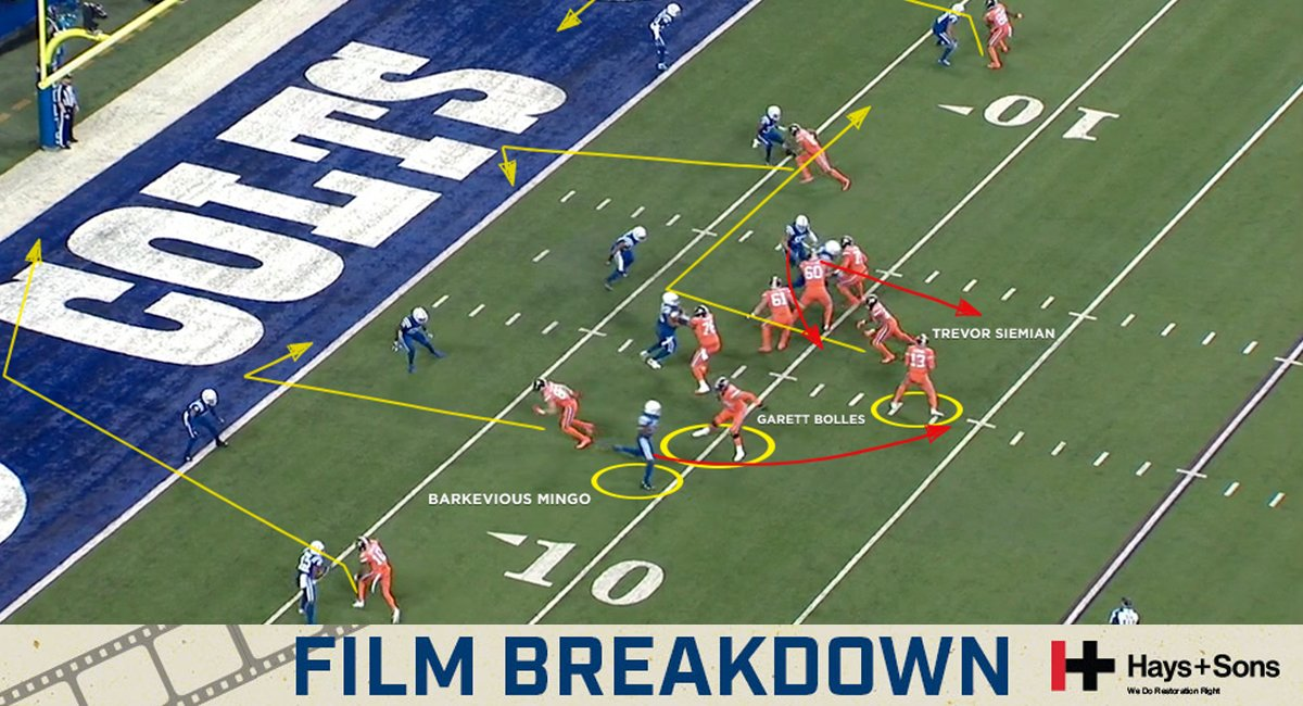 In this week's film breakdown, Barkevious Mingo sacks Trevor Siemian for a third down stop: https://t.co/V56mxLkn0Y https://t.co/YXzVhlLauV