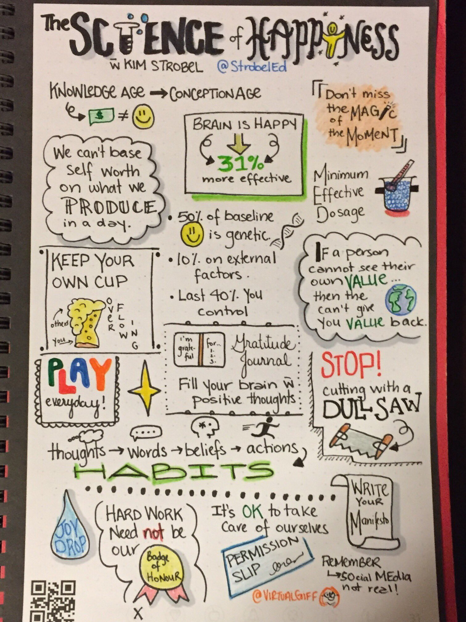 #DitchSummit day 2. The Science of Happiness with @strobeled #sketchnote #sketchnoting @jmattmiller https://t.co/e0jvCQxGtM