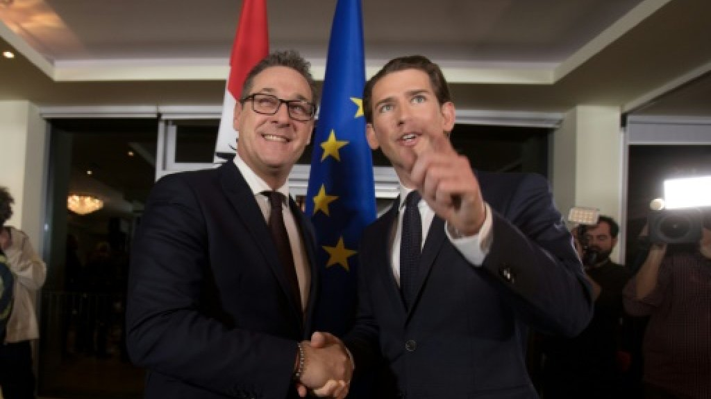 Main policies of Austria's new right-wing government