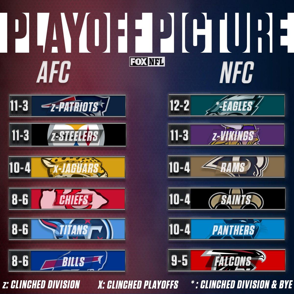 NFLonFOX NFLonFOX