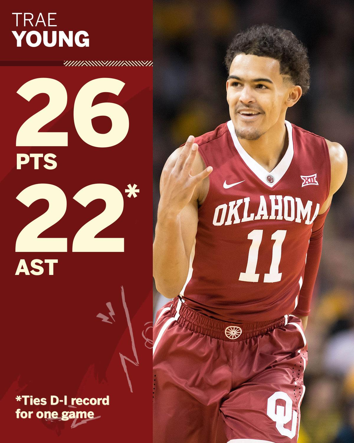 Get to know the name Trae Young. https://t.co/ZMTufd9Ulo