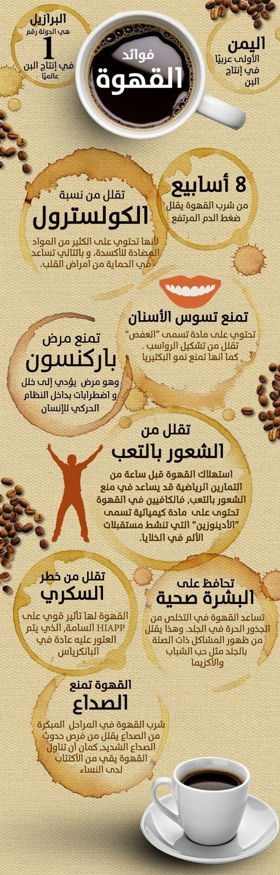 لعشّاق #القهوة : #صباح #صباح_الخير #صباحات #صباحيات #درر #حكم #مقولات #السعودية #عالم_حواء https://t.co/iKOHVrPGW3