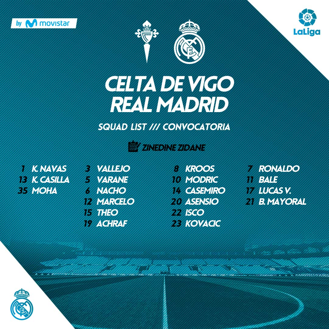 �� Here's our 19-man squad to travel to Vigo for tonight's match against @RCCelta! ��  #RMMovistar | #RMLiga https://t.co/jFDuzxSEIx